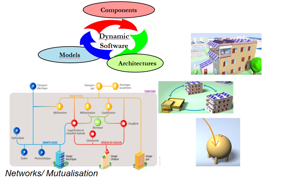 Architectures for integration of renewable on-the-spot generation (ROG)